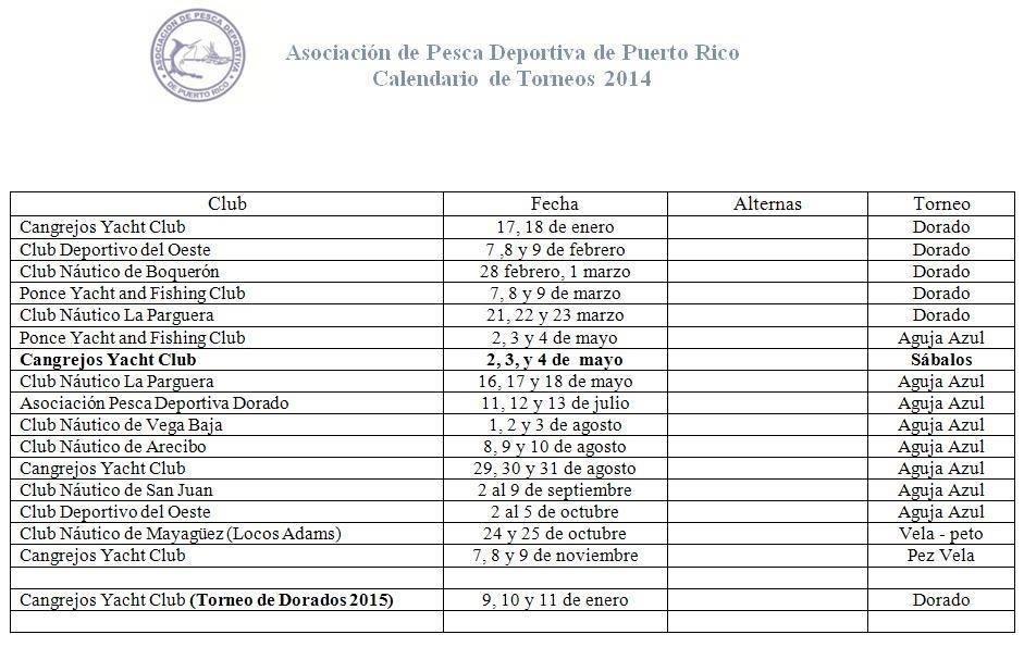 Calendario De Pesca.Calendario De Pesca Deportiva Archivo Del Diario Vegabajeno De